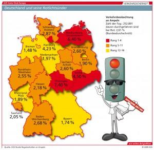 Deutschland und seine Rotlichtsünder