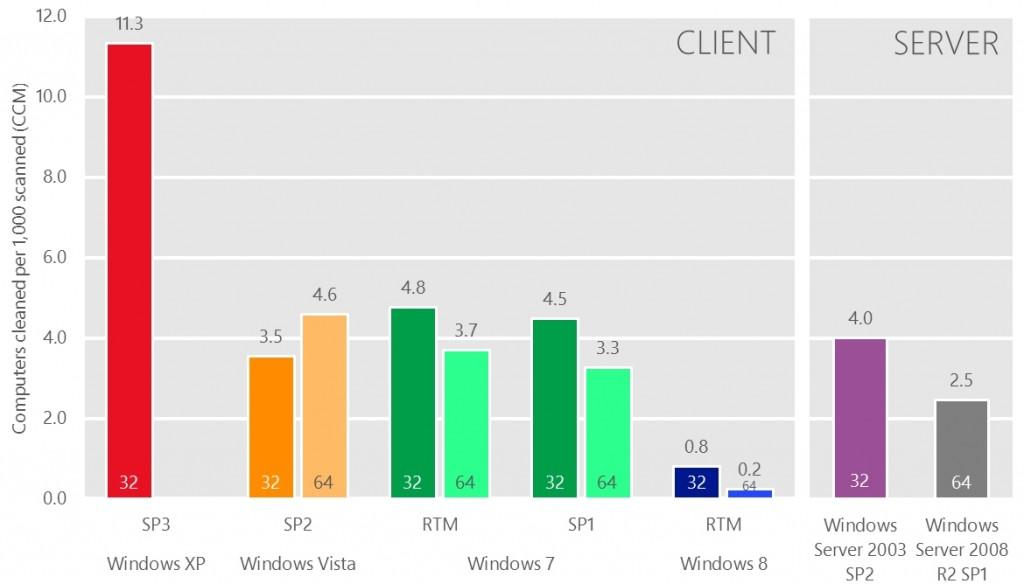 Bild: Microsoft Deutschland