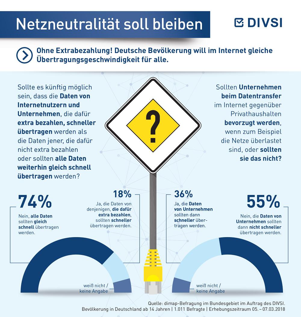DIVSI-Umfrage zu Netzbeutralität