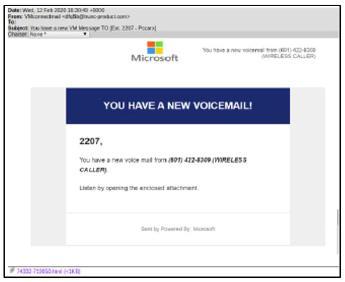 Gefälschte Microsoft-Anmeldeseite