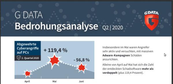 g-data-bedrohungsanalyse-q2-2020