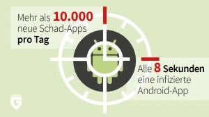 1. Halbjahr 2019: Mehr als 10.000 neue Schad-Apps pro Tag…