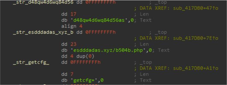Der 'Gazorp' Dark Web Azorult Builder