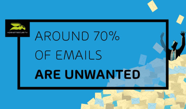 hornetsecurity-70-percent-unwanted-emails