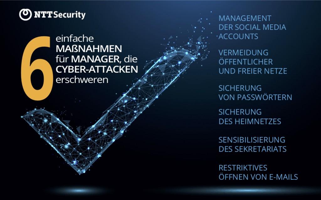Sechs einfache Maßnahmen erschweren Cyber-Attacken auf Führungskräfte