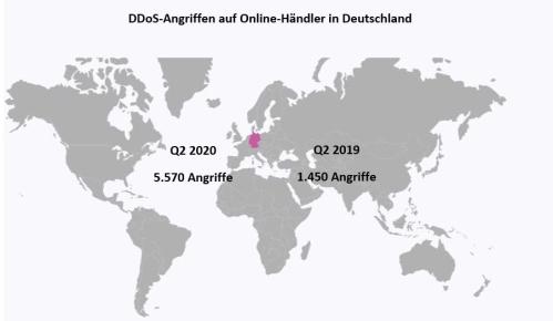 netscout-angriffe-online-handel-corona-deutschland