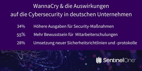 """Auswirkungen von """"WannaCry"""" auf deutsche Unternehmen"""