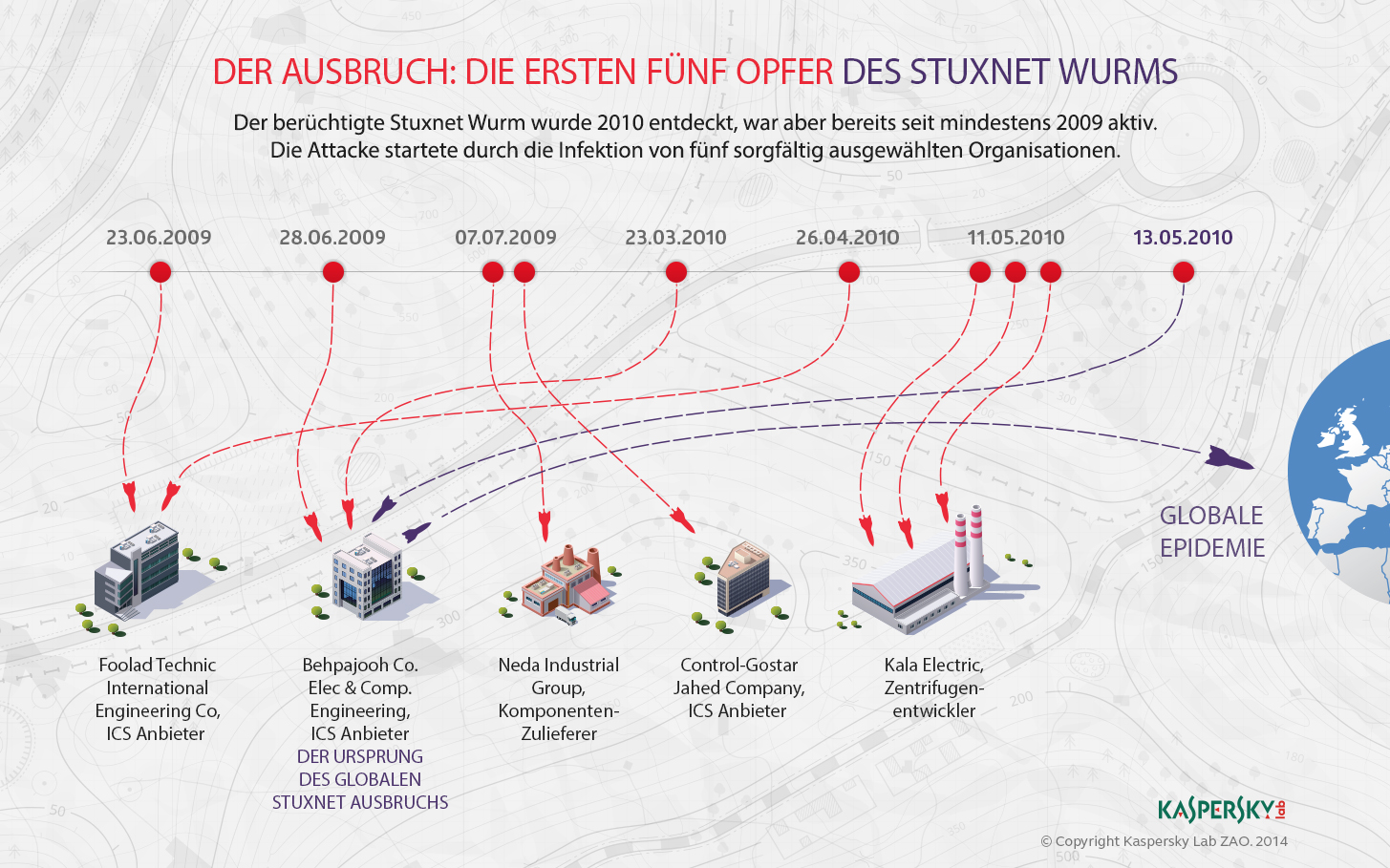 Stuxnet-Opfer Inforgraphik