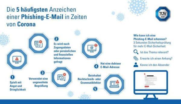 tuev-sued-5-anzeichen-phishing-attacke-corona-krise